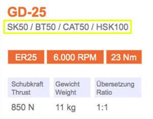 Angle-Head-GD-25-SK50-Gisstec-g1