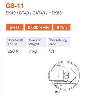 Angle-Head-GS-11-Gisstec-g1