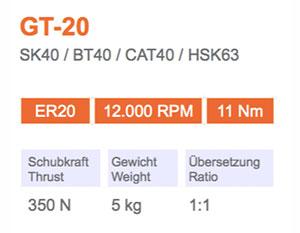 Angle-Head-GT-20-Gisstec-g1