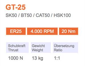 Angle-Head-GT-25-SK50-Gisstec-g1