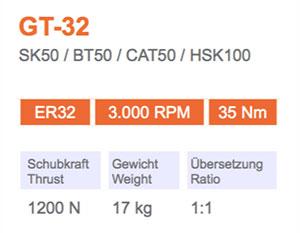 Angle-Head-GT-32-Gisstec-g1
