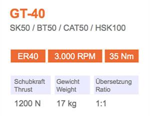 Angle-Head-GT-40-Gisstec-g1